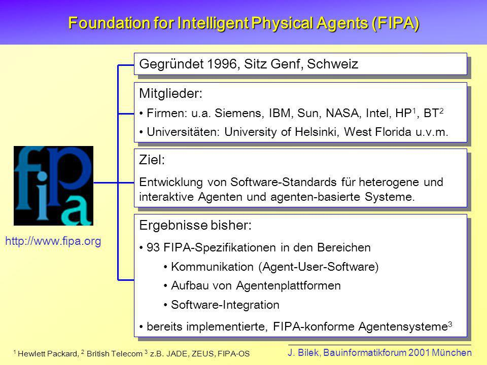J. Bilek, Bauinformatikforum 2001 München Foundation for Intelligent Physical Agents (FIPA) Ergebnisse bisher: 93 FIPA-Spezifikationen in den Bereiche