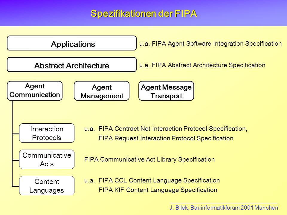 J. Bilek, Bauinformatikforum 2001 München Spezifikationen der FIPA Applications Abstract Architecture Agent Communication Agent Management Agent Messa