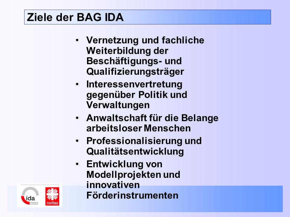 Ziele der BAG IDA Vernetzung und fachliche Weiterbildung der Beschäftigungs- und Qualifizierungsträger Interessenvertretung gegenüber Politik und Verwaltungen Anwaltschaft für die Belange arbeitsloser Menschen Professionalisierung und Qualitätsentwicklung Entwicklung von Modellprojekten und innovativen Förderinstrumenten