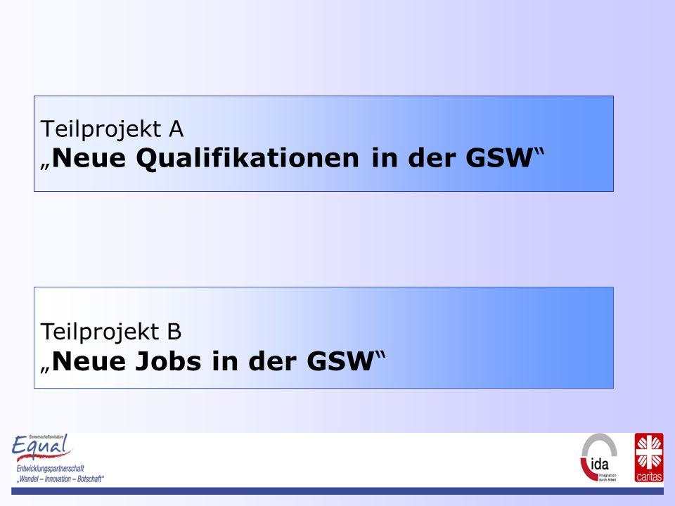 Teilprojekt A Neue Qualifikationen in der GSW Teilprojekt B Neue Jobs in der GSW