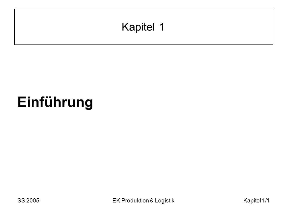 SS 2005EK Produktion & LogistikKapitel 1/42 Beispiel Beispiel: technische Leistungseinheit (TLE) = Schnitt-mm auf der Drehbank, ökonomische Leistungseinheit = 1 Bolzen 2 Faktoren:inhaltlich:Preis/Einheit Faktor i = 1Energie12(d – 6) 2 – 10d + 60 Faktor i = 2Rohstoff2100 + d