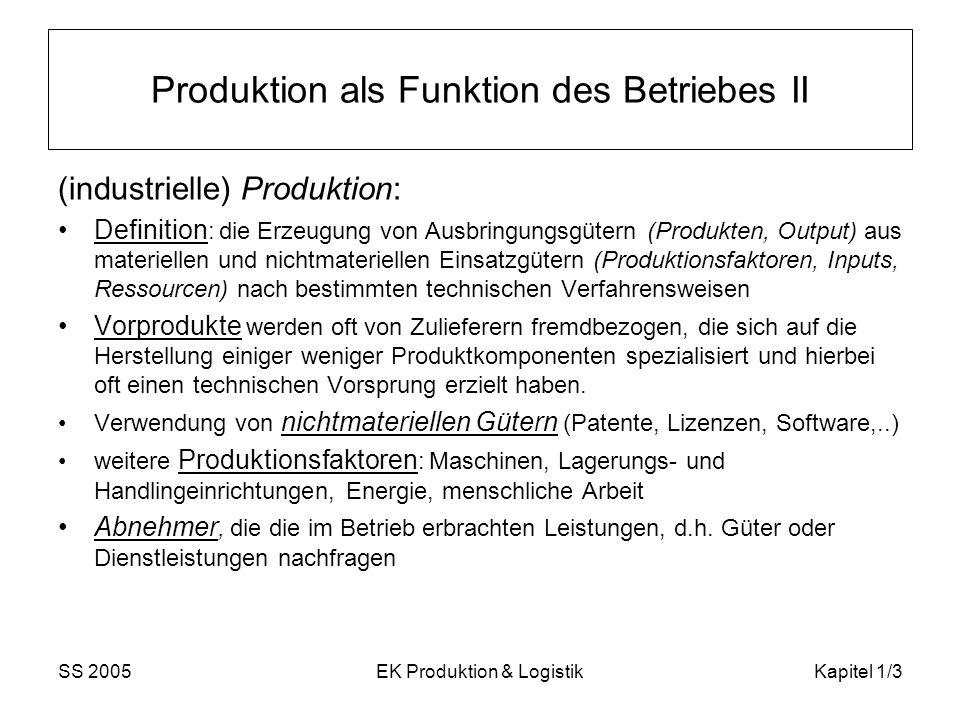 SS 2005EK Produktion & LogistikKapitel 1/44 Beispiel (Fortsetzung) Beispiel: technische Leistungseinheit (TLE) = Schnitt-mm auf der Drehbank, ökonomische Leistungseinheit = 1 Bolzen 2 Faktoren:inhaltlich:Preis/Einheit Faktor i = 1Energie12(d – 6) 2 – 10d + 60 Faktor i = 2Rohstoff2100 + d * *
