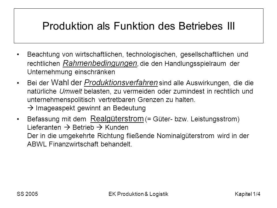 SS 2005EK Produktion & LogistikKapitel 1/15 Beziehung der Produktion zum Abatzmarkt (Auftragstypen) make to order (Kundenproduktion, auftragsorientierte Produktion): bei Produktionsbeginn liegt ein Kundenauftrag vor (Art und Menge der herzustellenden Produkte, Liefertermine).