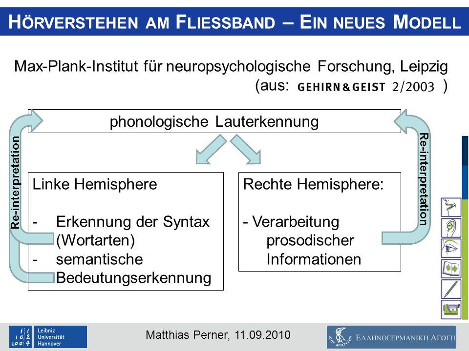 Matthias Perner, 11.09.2010 Max-Plank-Institut für neuropsychologische Forschung, Leipzig (aus:) phonologische Lauterkennung Linke Hemisphere -Erkennu