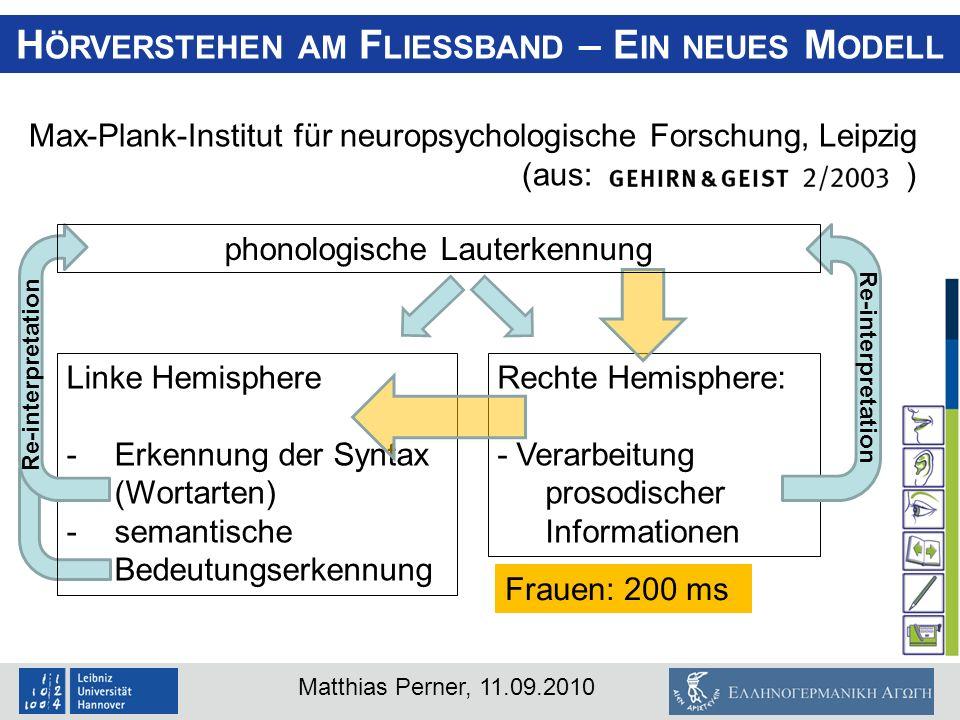 Matthias Perner, 11.09.2010 Max-Plank-Institut für neuropsychologische Forschung, Leipzig (aus:) Linke Hemisphere -Erkennung der Syntax (Wortarten) -s