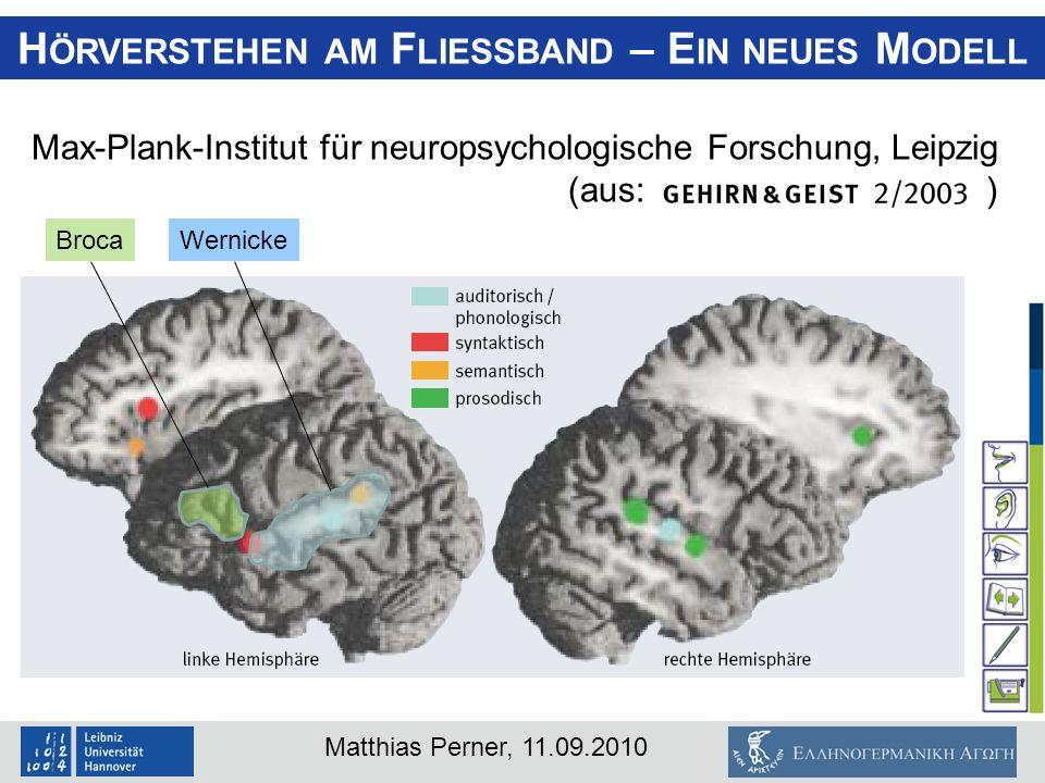 Matthias Perner, 11.09.2010 Max-Plank-Institut für neuropsychologische Forschung, Leipzig (aus:) WernickeBroca H ÖRVERSTEHEN AM F LIESSBAND – E IN NEU