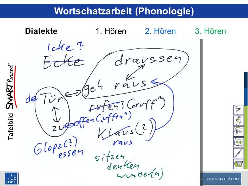 Matthias Perner, 11.09.2010 Wortschatzarbeit (Phonologie) Dialekte1. Hören2. Hören3. Hören