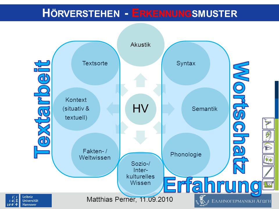 Matthias Perner, 11.09.2010 HV AkustikSyntaxSemantikPhonologie Sozio-/ Inter- kulturelles Wissen Fakten- / Weltwissen Kontext (situativ & textuell) Te
