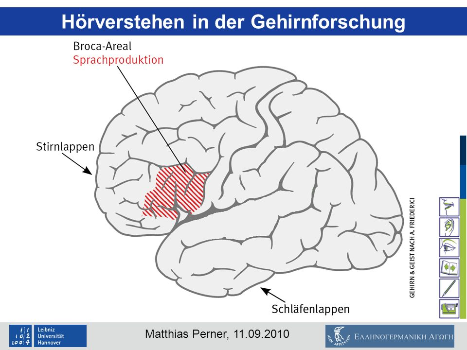 Matthias Perner, 11.09.2010 S EMINAR : H ÖRVERSTEHEN AM FSZ