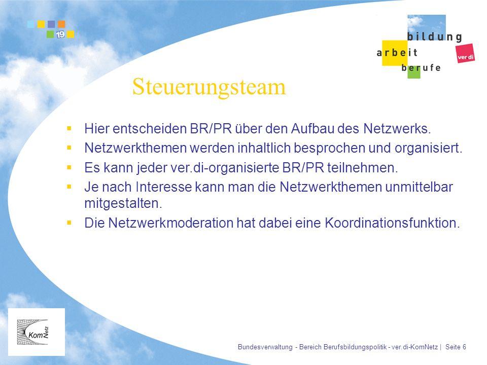 Bundesverwaltung - Bereich Berufsbildungspolitik - ver.di-KomNetz | Seite 6 Steuerungsteam Hier entscheiden BR/PR über den Aufbau des Netzwerks. Netzw