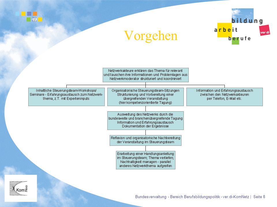 Bundesverwaltung - Bereich Berufsbildungspolitik - ver.di-KomNetz | Seite 8 Vorgehen