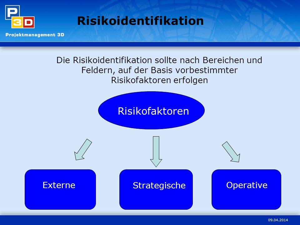 09.04.2014 Risikoidentifikation Risikofaktoren Strategische ExterneOperative Die Risikoidentifikation sollte nach Bereichen und Feldern, auf der Basis vorbestimmter Risikofaktoren erfolgen