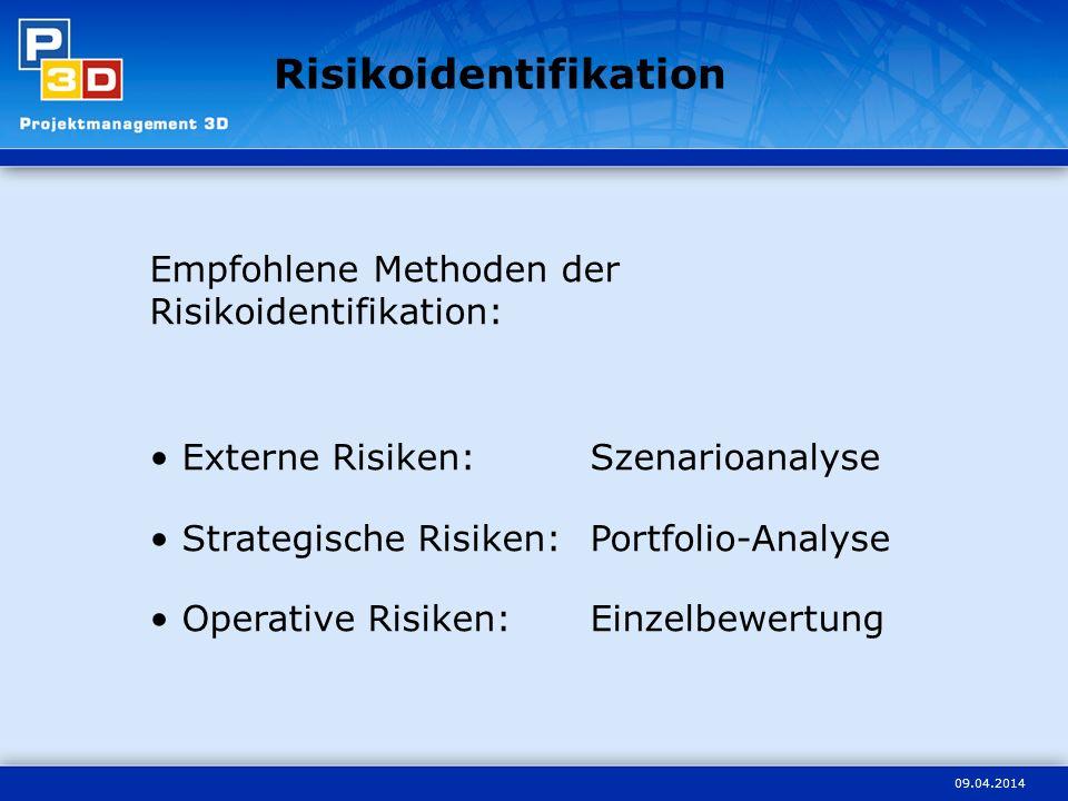 09.04.2014 Risikoidentifikation Empfohlene Methoden der Risikoidentifikation: Externe Risiken:Szenarioanalyse Strategische Risiken:Portfolio-Analyse Operative Risiken: Einzelbewertung