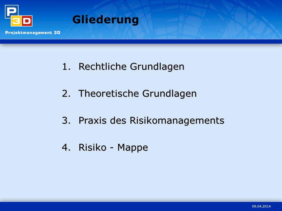 09.04.2014 1.Rechtliche Grundlagen 2.Theoretische Grundlagen 3.Praxis des Risikomanagements 4.Risiko - Mappe Gliederung