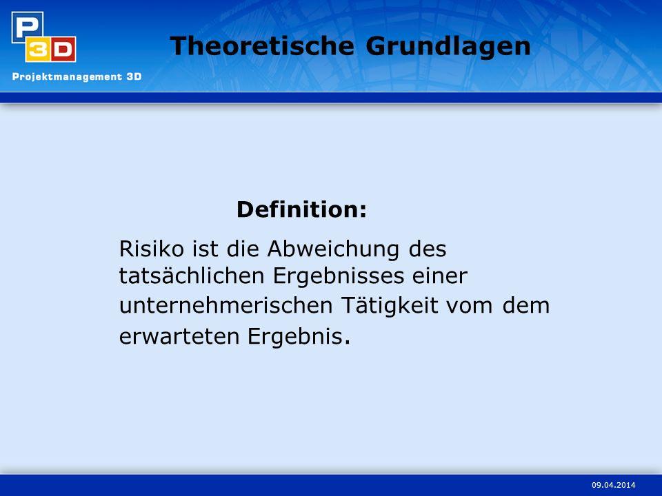 09.04.2014 Theoretische Grundlagen Definition: Risiko ist die Abweichung des tatsächlichen Ergebnisses einer unternehmerischen Tätigkeit vom dem erwarteten Ergebnis.