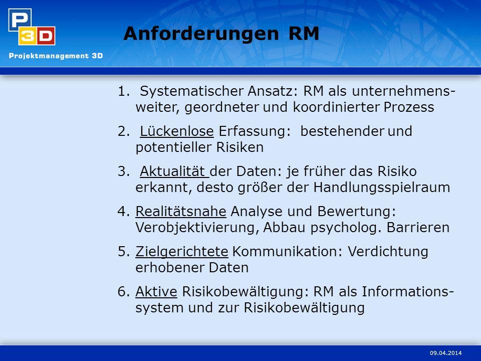 09.04.2014 Anforderungen RM 1. Systematischer Ansatz: RM als unternehmens- weiter, geordneter und koordinierter Prozess 2. Lückenlose Erfassung: beste