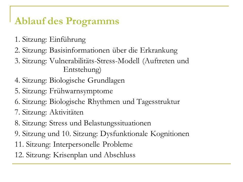 Ablauf des Programms 1.Sitzung: Einführung 2. Sitzung: Basisinformationen über die Erkrankung 3.