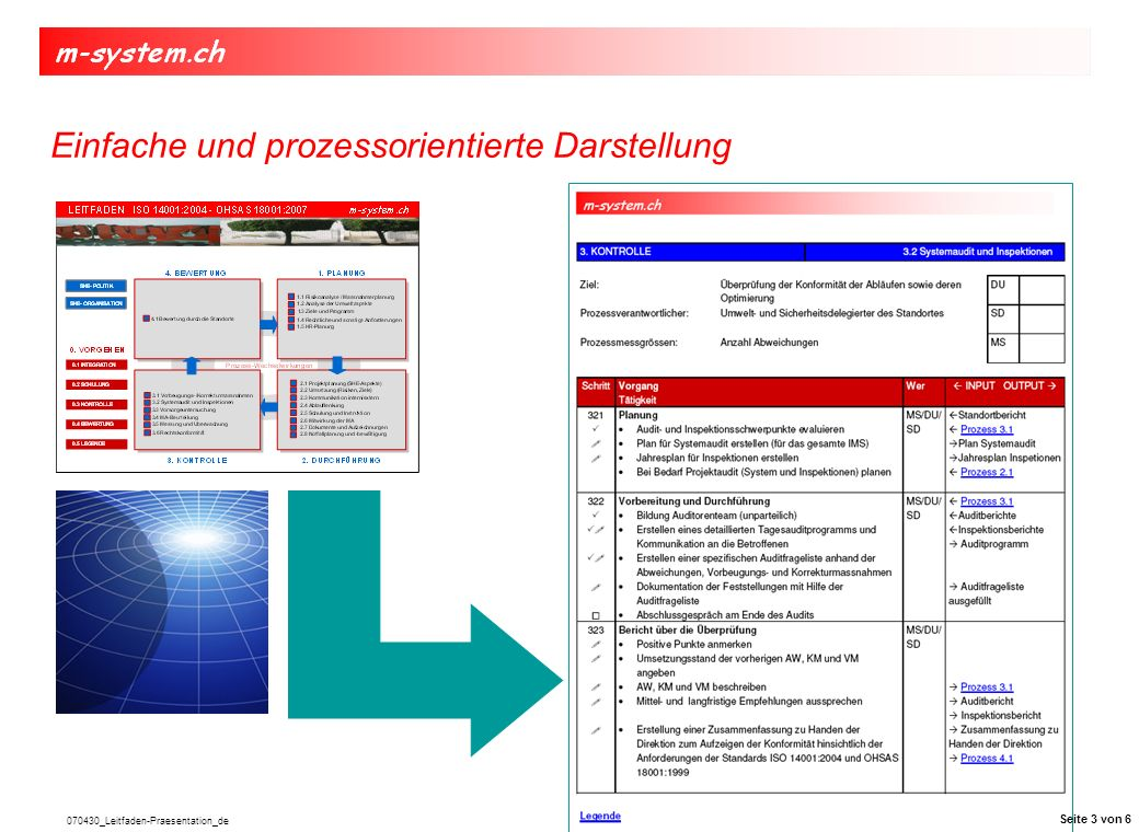 070430_Leitfaden-Praesentation_de Einfache und prozessorientierte Darstellung Seite 3 von 6