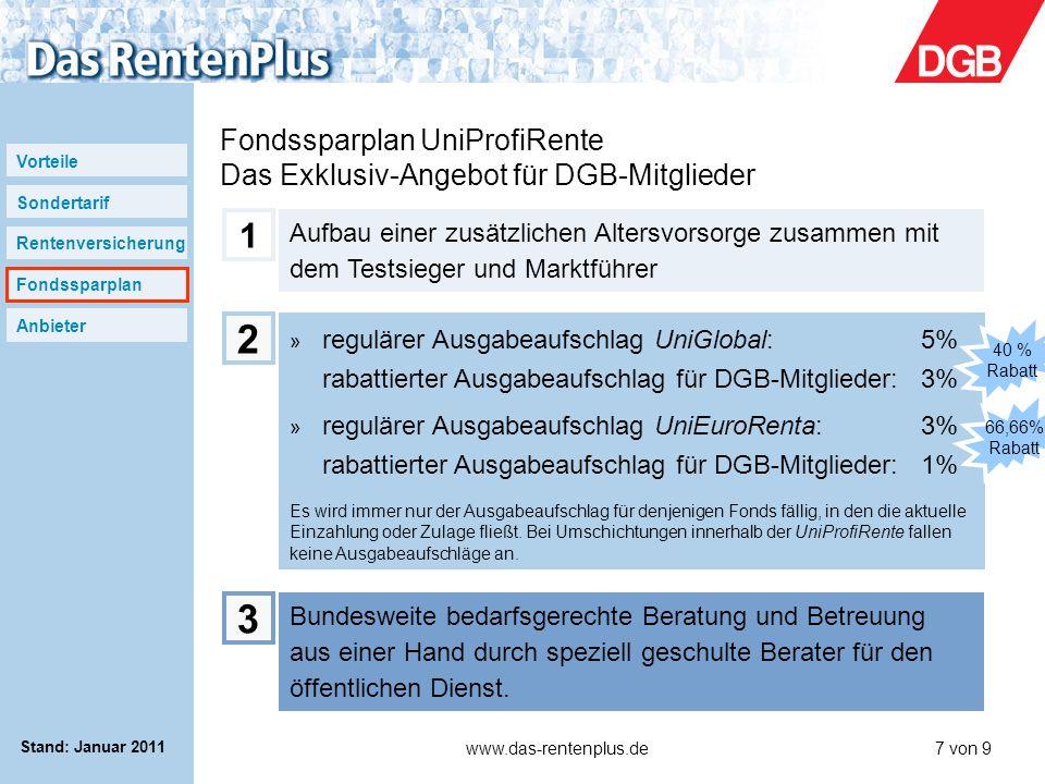 Vorteile Sondertarif Rentenversicherung Fondssparplan Anbieter www.das-rentenplus.de7 von 9 Stand: Januar 2011 Aufbau einer zusätzlichen Altersvorsorg