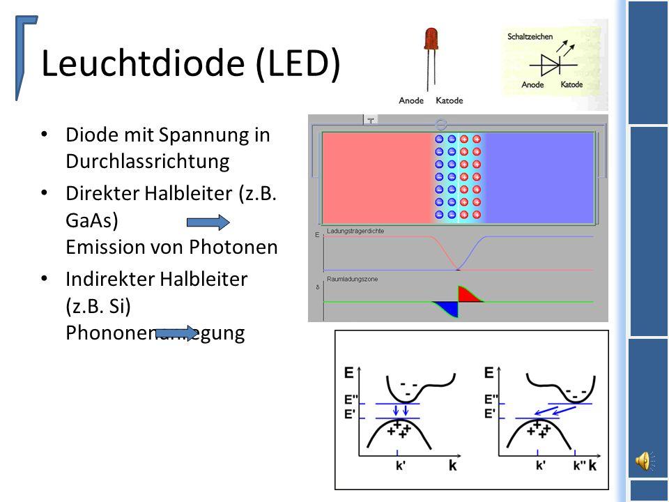 Leuchtdiode (LED) Diode mit Spannung in Durchlassrichtung Direkter Halbleiter (z.B.