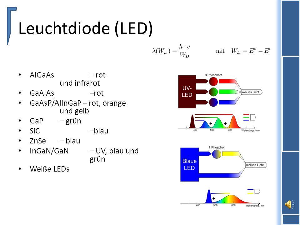 Leuchtdiode (LED) AlGaAs – rot und infrarot GaAlAs –rot GaAsP/AlInGaP – rot, orange und gelb GaP – grün SiC –blau ZnSe – blau InGaN/GaN – UV, blau und grün Weiße LEDs
