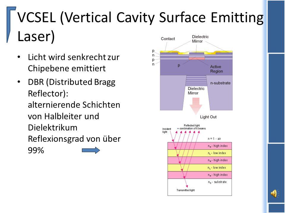 VCSEL (Vertical Cavity Surface Emitting Laser) Licht wird senkrecht zur Chipebene emittiert DBR (Distributed Bragg Reflector): alternierende Schichten von Halbleiter und Dielektrikum Reflexionsgrad von über 99%
