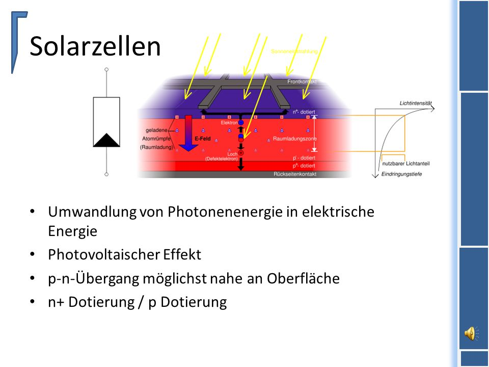 Quellen Introduction to Solid State Physics, Ch.