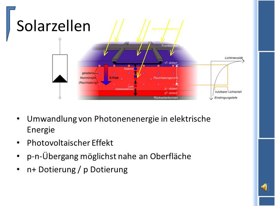 Solarzellen Umwandlung von Photonenenergie in elektrische Energie Photovoltaischer Effekt p-n-Übergang möglichst nahe an Oberfläche n+ Dotierung / p Dotierung