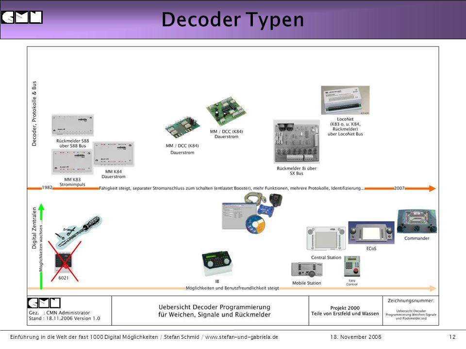 18. November 2006 Einführung in die Welt der fast 1000 Digital Möglichkeiten / Stefan Schmid / www.stefan-und-gabriela.de12 Decoder Typen