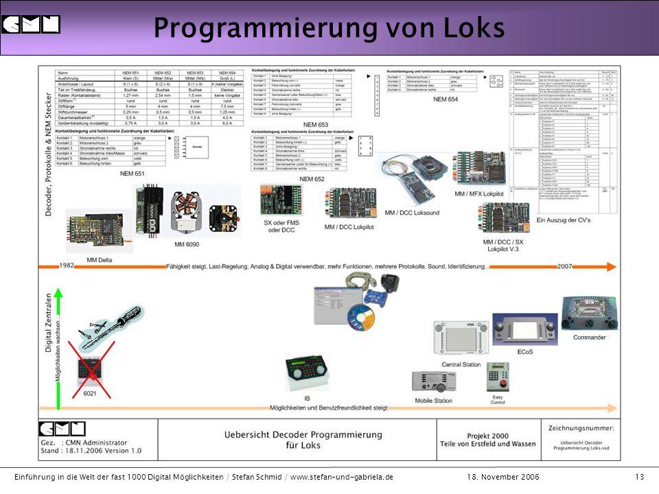 18. November 2006 Einführung in die Welt der fast 1000 Digital Möglichkeiten / Stefan Schmid / www.stefan-und-gabriela.de13 Programmierung von Loks