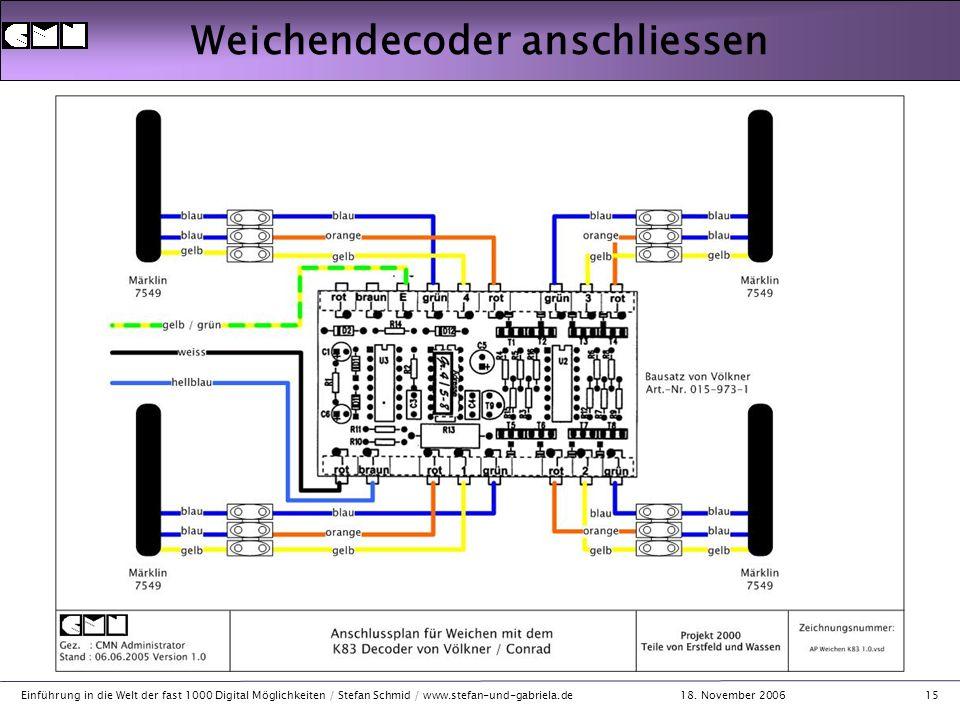 18. November 2006 Einführung in die Welt der fast 1000 Digital Möglichkeiten / Stefan Schmid / www.stefan-und-gabriela.de15 Weichendecoder anschliesse