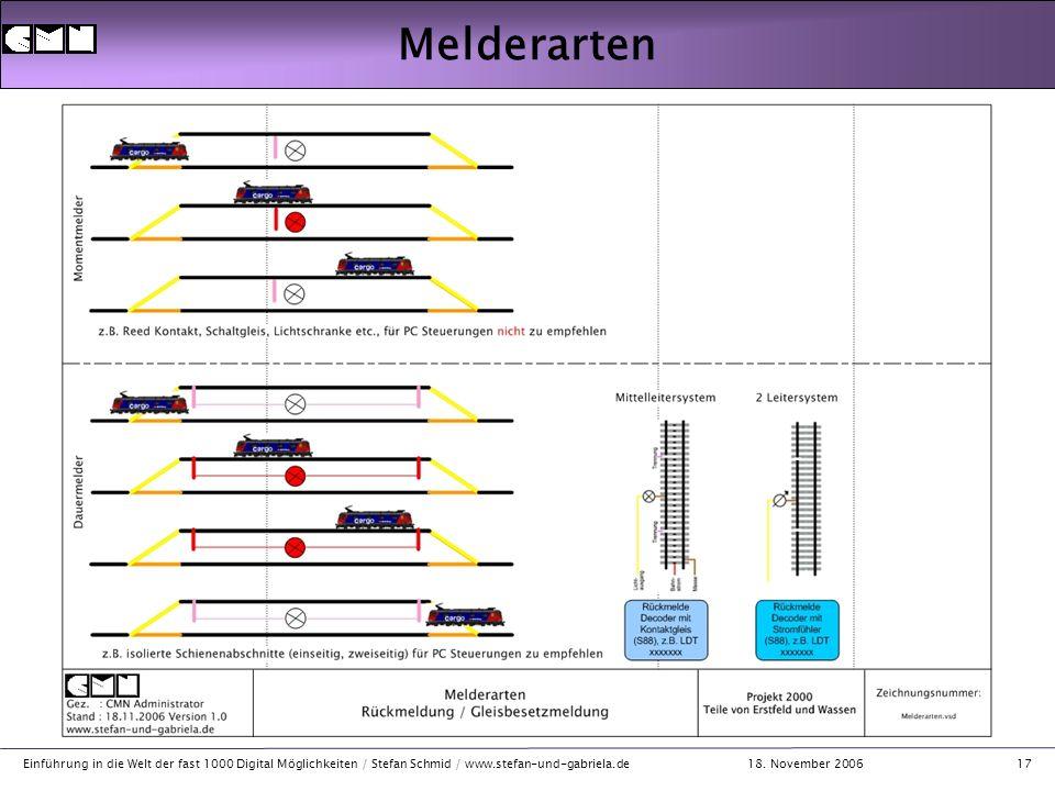 18. November 2006 Einführung in die Welt der fast 1000 Digital Möglichkeiten / Stefan Schmid / www.stefan-und-gabriela.de17 Melderarten