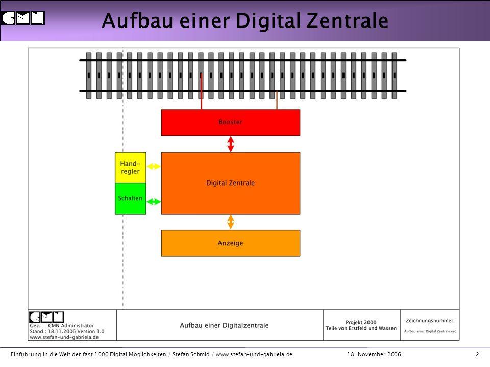 18. November 2006 Einführung in die Welt der fast 1000 Digital Möglichkeiten / Stefan Schmid / www.stefan-und-gabriela.de2 Aufbau einer Digital Zentra