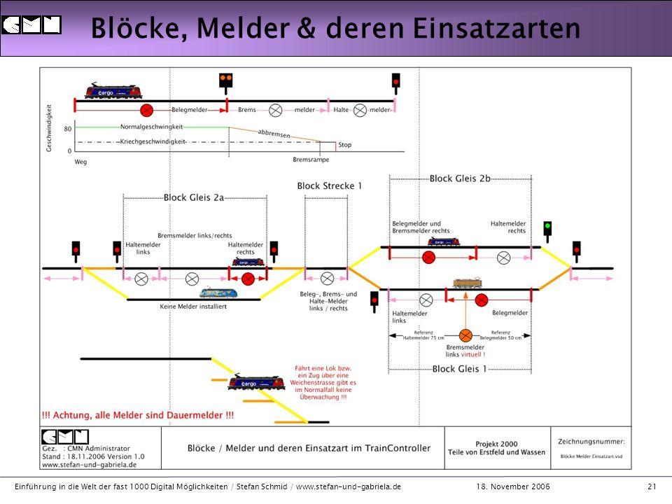 18. November 2006 Einführung in die Welt der fast 1000 Digital Möglichkeiten / Stefan Schmid / www.stefan-und-gabriela.de21 Blöcke, Melder & deren Ein