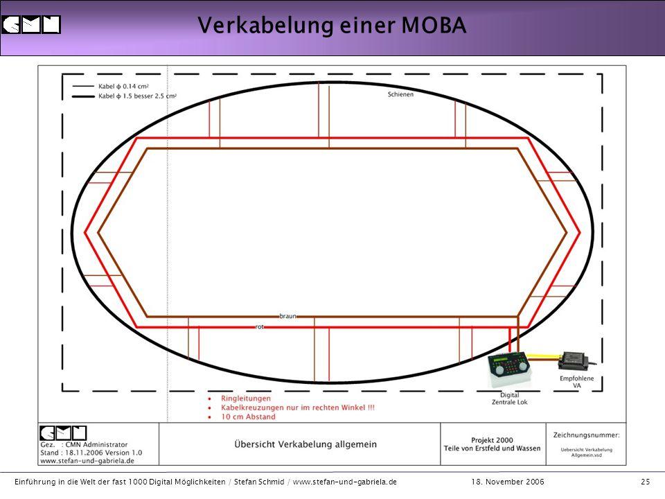 18. November 2006 Einführung in die Welt der fast 1000 Digital Möglichkeiten / Stefan Schmid / www.stefan-und-gabriela.de25 Verkabelung einer MOBA