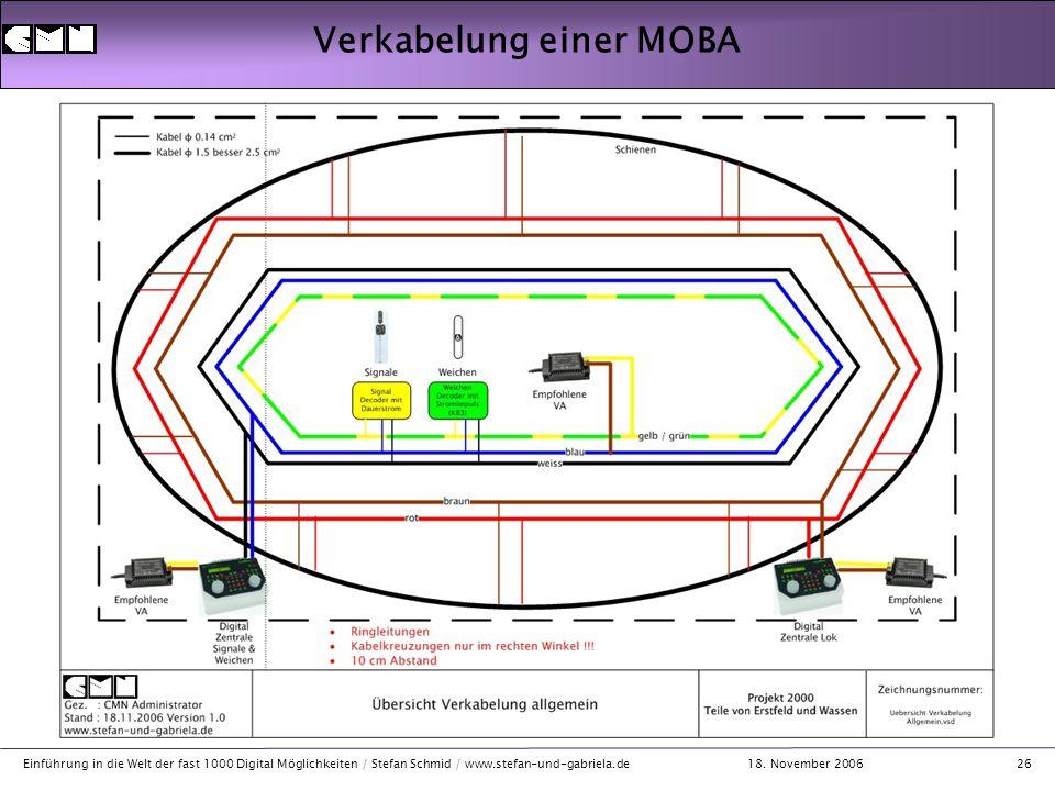 18. November 2006 Einführung in die Welt der fast 1000 Digital Möglichkeiten / Stefan Schmid / www.stefan-und-gabriela.de26 Verkabelung einer MOBA