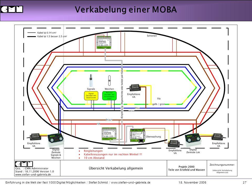 18. November 2006 Einführung in die Welt der fast 1000 Digital Möglichkeiten / Stefan Schmid / www.stefan-und-gabriela.de27 Verkabelung einer MOBA