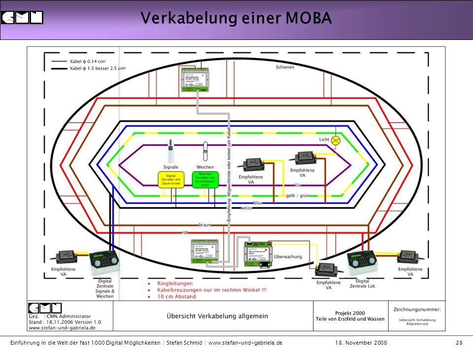 18. November 2006 Einführung in die Welt der fast 1000 Digital Möglichkeiten / Stefan Schmid / www.stefan-und-gabriela.de28 Verkabelung einer MOBA