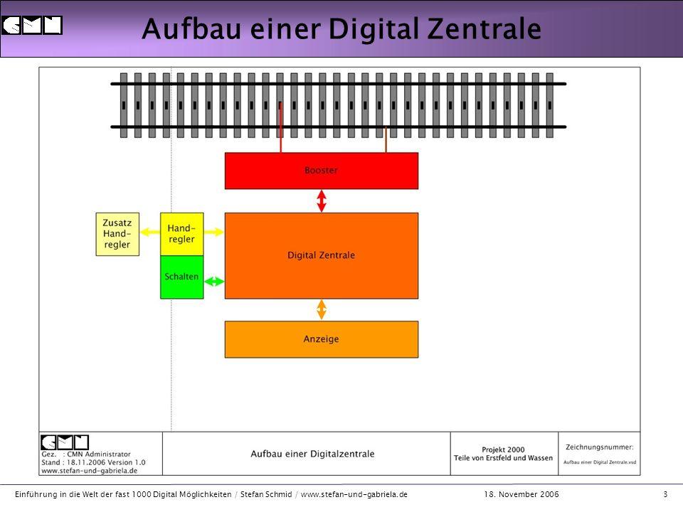 18. November 2006 Einführung in die Welt der fast 1000 Digital Möglichkeiten / Stefan Schmid / www.stefan-und-gabriela.de3 Aufbau einer Digital Zentra