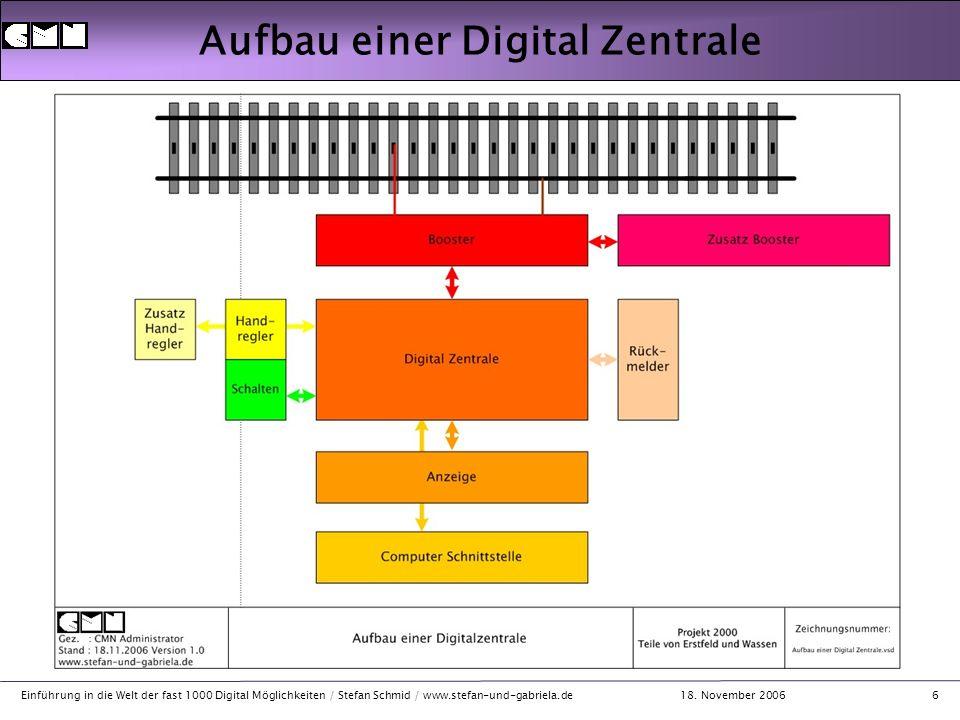 18. November 2006 Einführung in die Welt der fast 1000 Digital Möglichkeiten / Stefan Schmid / www.stefan-und-gabriela.de6 Aufbau einer Digital Zentra