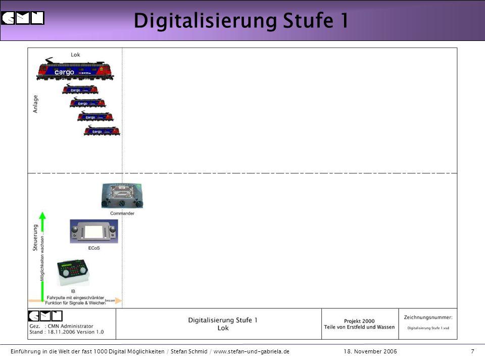 18. November 2006 Einführung in die Welt der fast 1000 Digital Möglichkeiten / Stefan Schmid / www.stefan-und-gabriela.de7 Digitalisierung Stufe 1