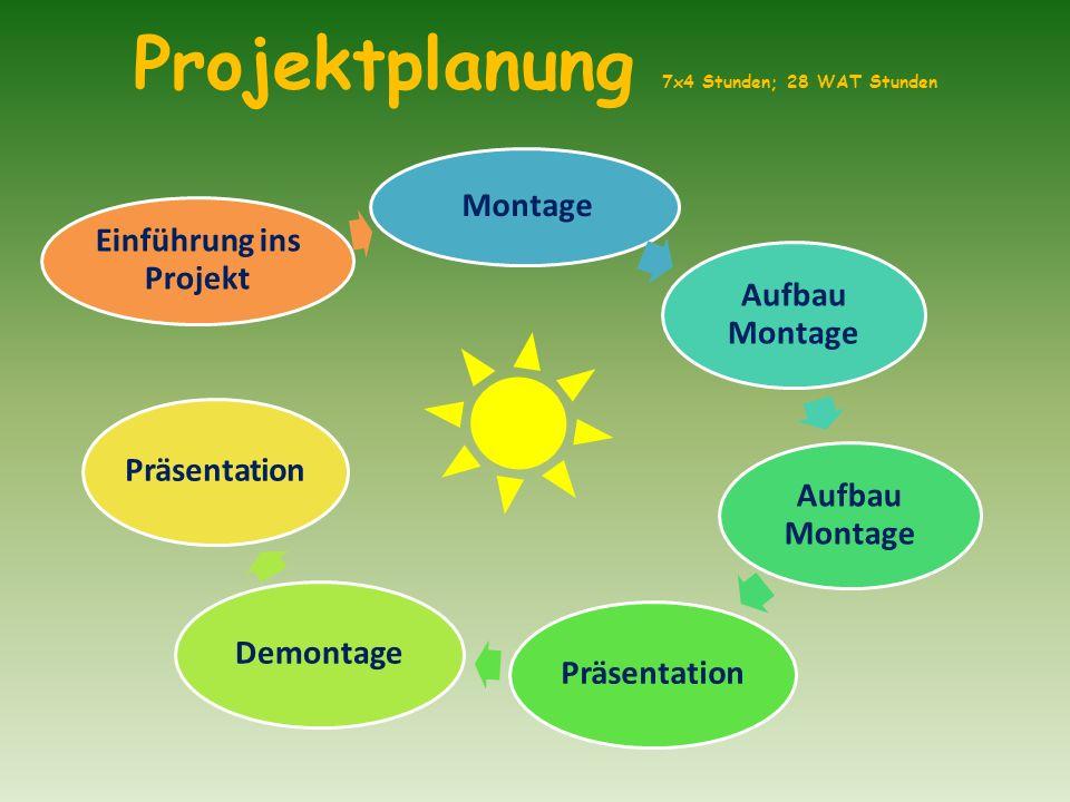 Projektplanung 7x4 Stunden; 28 WAT Stunden Montage Aufbau Montage PräsentationDemontage Präsentation Einführung ins Projekt
