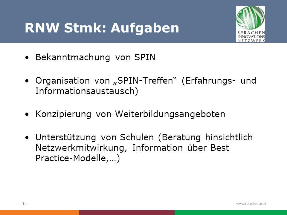 11 RNW Stmk: Aufgaben Bekanntmachung von SPIN Organisation von SPIN-Treffen (Erfahrungs- und Informationsaustausch) Konzipierung von Weiterbildungsangeboten Unterstützung von Schulen (Beratung hinsichtlich Netzwerkmitwirkung, Information über Best Practice-Modelle,…)