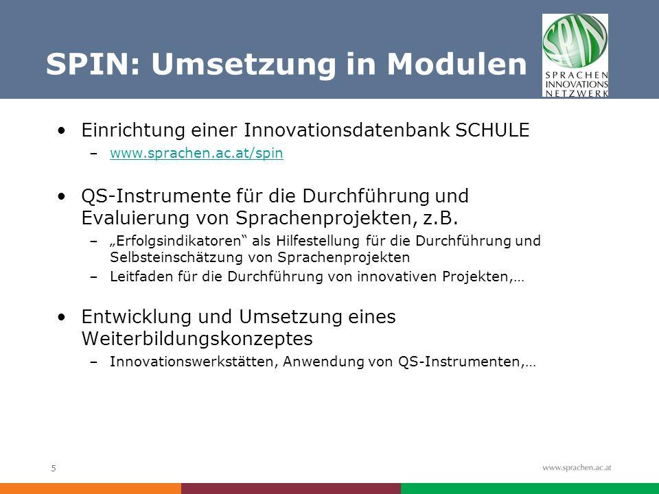 5 SPIN: Umsetzung in Modulen Einrichtung einer Innovationsdatenbank SCHULE –www.sprachen.ac.at/spinwww.sprachen.ac.at/spin QS-Instrumente für die Durchführung und Evaluierung von Sprachenprojekten, z.B.