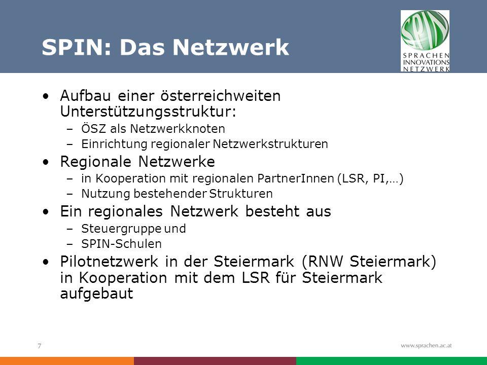 7 SPIN: Das Netzwerk Aufbau einer österreichweiten Unterstützungsstruktur: –ÖSZ als Netzwerkknoten –Einrichtung regionaler Netzwerkstrukturen Regionale Netzwerke –in Kooperation mit regionalen PartnerInnen (LSR, PI,…) –Nutzung bestehender Strukturen Ein regionales Netzwerk besteht aus –Steuergruppe und –SPIN-Schulen Pilotnetzwerk in der Steiermark (RNW Steiermark) in Kooperation mit dem LSR für Steiermark aufgebaut