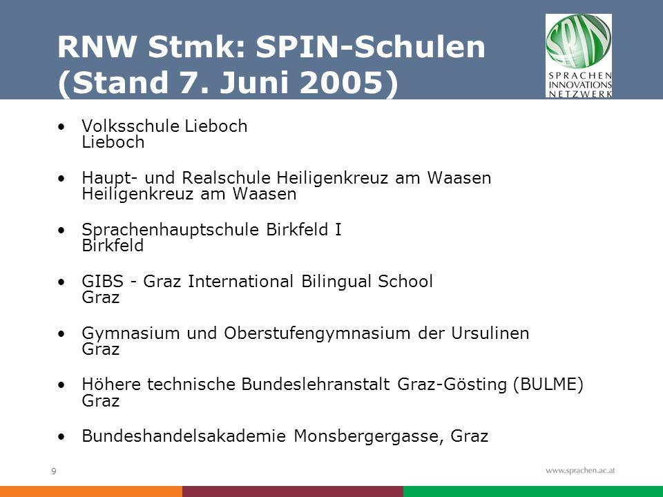 10 RNW Stmk: Steuergruppe LSR für Steiermark –FI Mag.