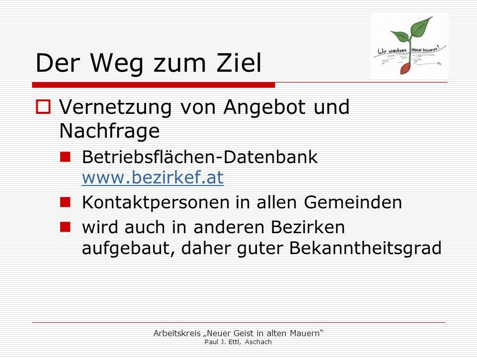 Arbeitskreis Neuer Geist in alten Mauern Paul J. Ettl, Aschach Der Weg zum Ziel Vernetzung von Angebot und Nachfrage Betriebsflächen-Datenbank www.bez