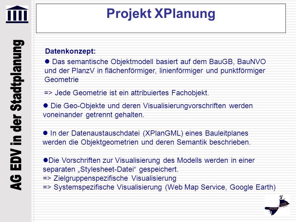 Projekt XPlanung Datenkonzept: Die Geo-Objekte und deren Visualisierungvorschriften werden voneinander getrennt gehalten. In der Datenaustauschdatei (