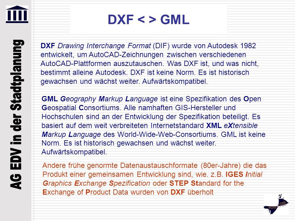 DXF Drawing Interchange Format (DIF) wurde von Autodesk 1982 entwickelt, um AutoCAD-Zeichnungen zwischen verschiedenen AutoCAD-Plattformen auszutausch