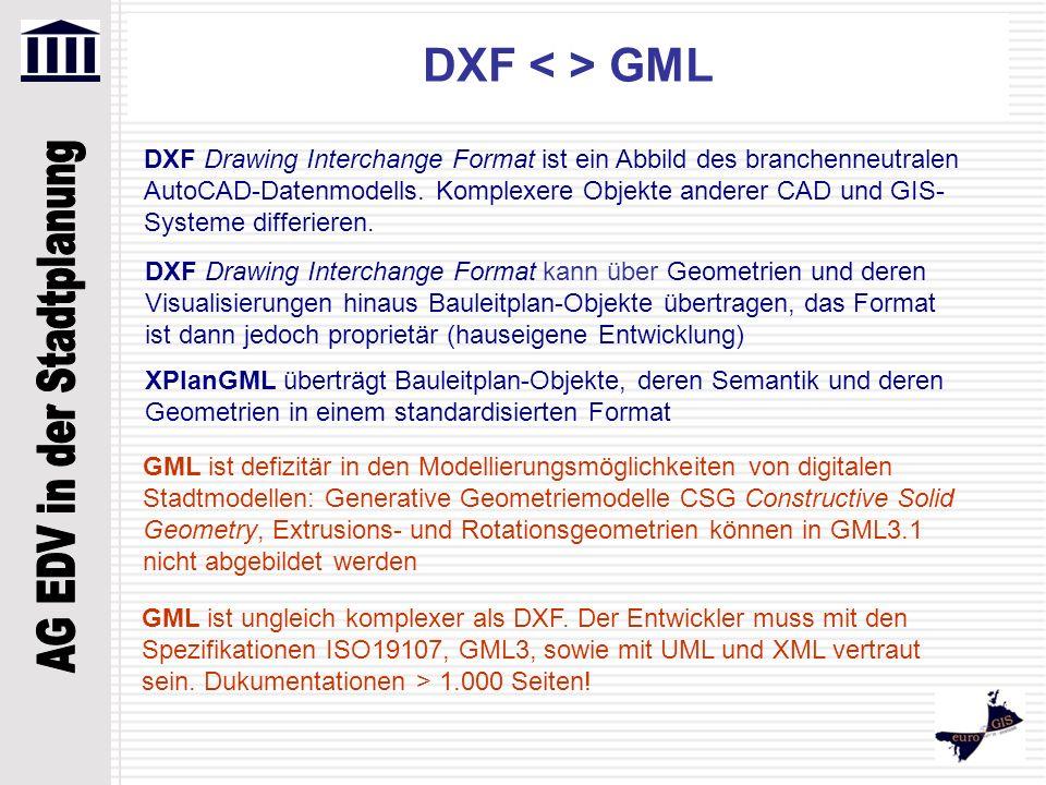 DXF Drawing Interchange Format ist ein Abbild des branchenneutralen AutoCAD-Datenmodells. Komplexere Objekte anderer CAD und GIS- Systeme differieren.